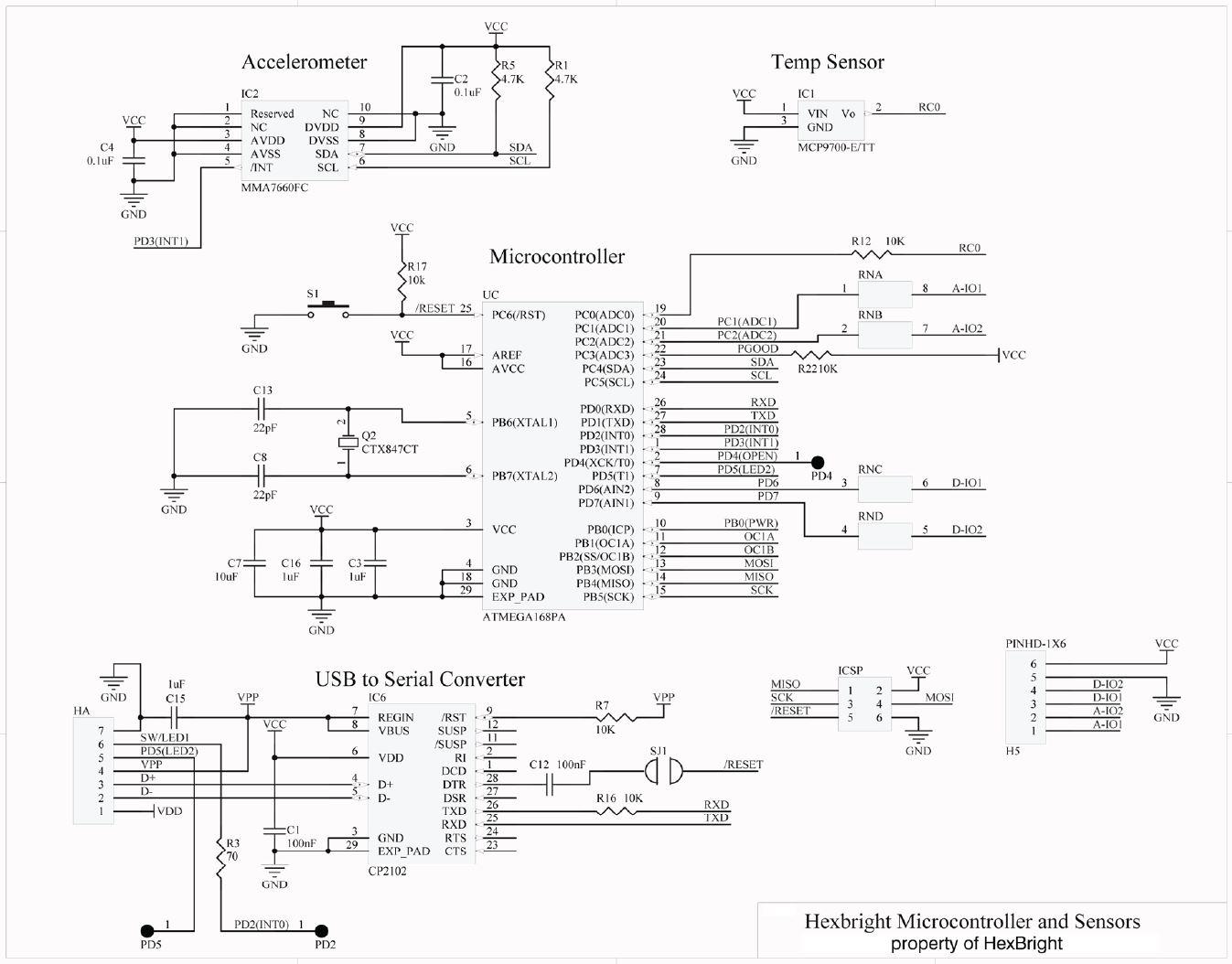 Nickolas Golubev   Software Engineering & Security Notes